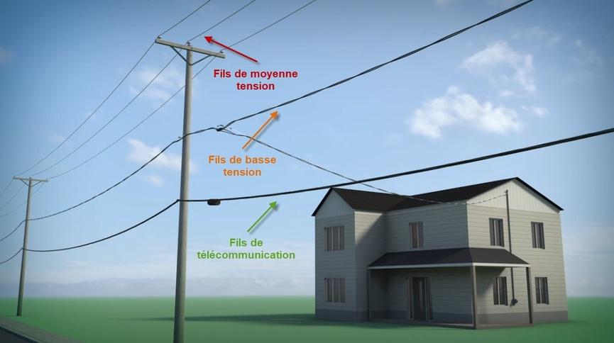 Lignes électriques Hydro-Québec