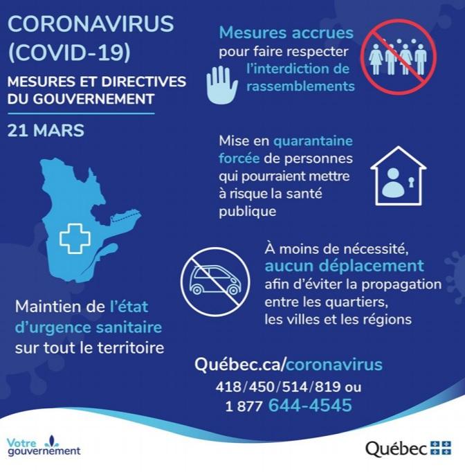 État d'urgence sanitaire sur tout le territoire du Québec-