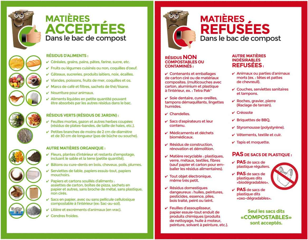Matières acceptées / Matières refusées dans le bac de compost
